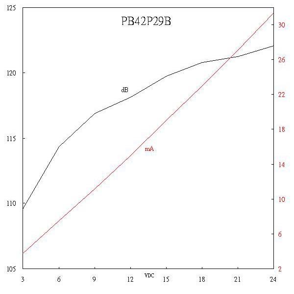 LF-PB42P29B Piezoelectric Buzzer for driver circuit built-in